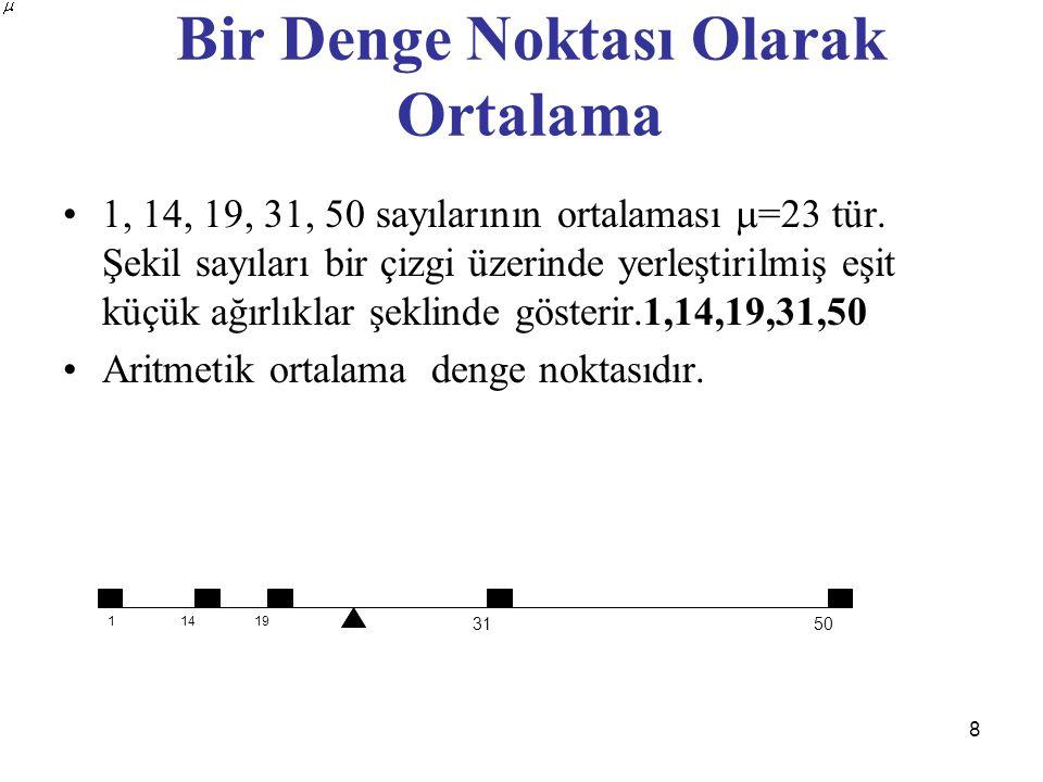 8 Bir Denge Noktası Olarak Ortalama 1, 14, 19, 31, 50 sayılarının ortalaması  =23 tür. Şekil sayıları bir çizgi üzerinde yerleştirilmiş eşit küçük ağ
