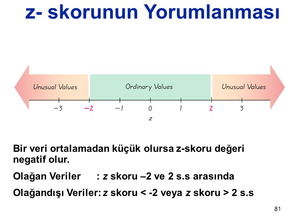 81 z- skorunun Yorumlanması Bir veri ortalamadan küçük olursa z-skoru değeri negatif olur. Olağan Veriler : z skoru –2 ve 2 s.s arasında Olağandışı Ve
