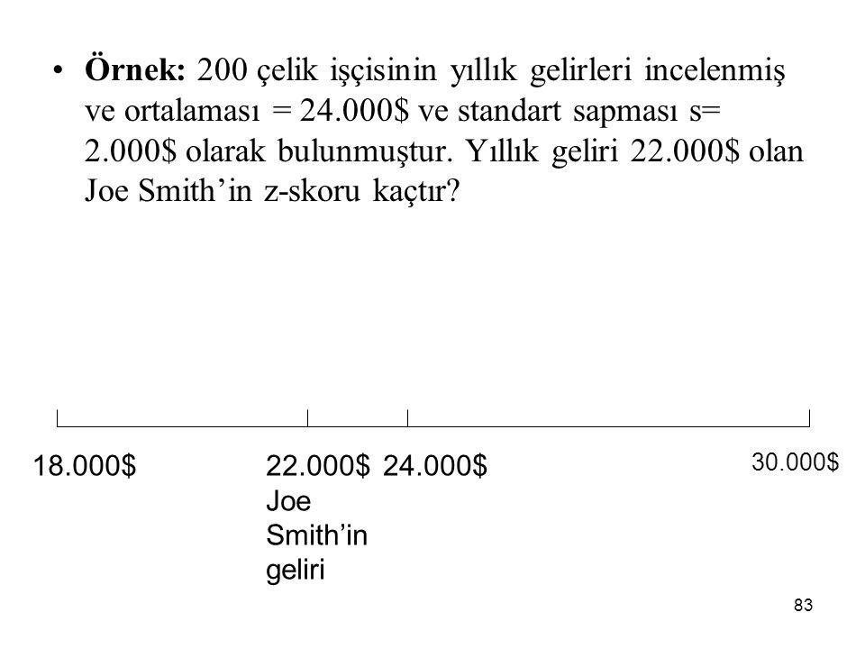 83 Örnek: 200 çelik işçisinin yıllık gelirleri incelenmiş ve ortalaması = 24.000$ ve standart sapması s= 2.000$ olarak bulunmuştur. Yıllık geliri 22.0