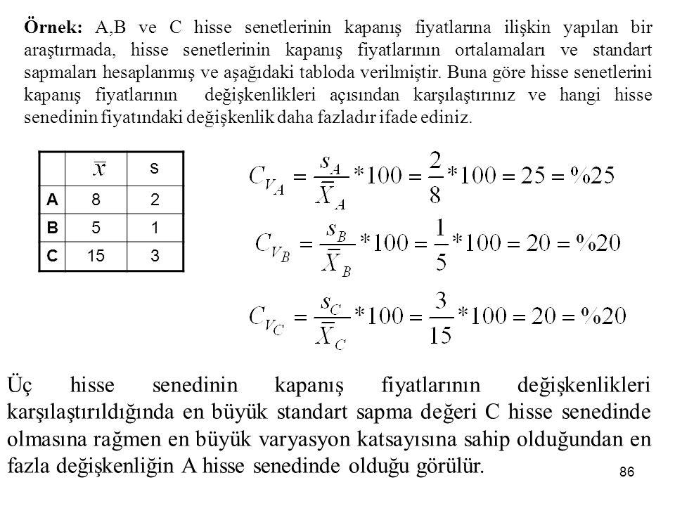 86 s A82 B51 C153 Örnek: A,B ve C hisse senetlerinin kapanış fiyatlarına ilişkin yapılan bir araştırmada, hisse senetlerinin kapanış fiyatlarının ortalamaları ve standart sapmaları hesaplanmış ve aşağıdaki tabloda verilmiştir.