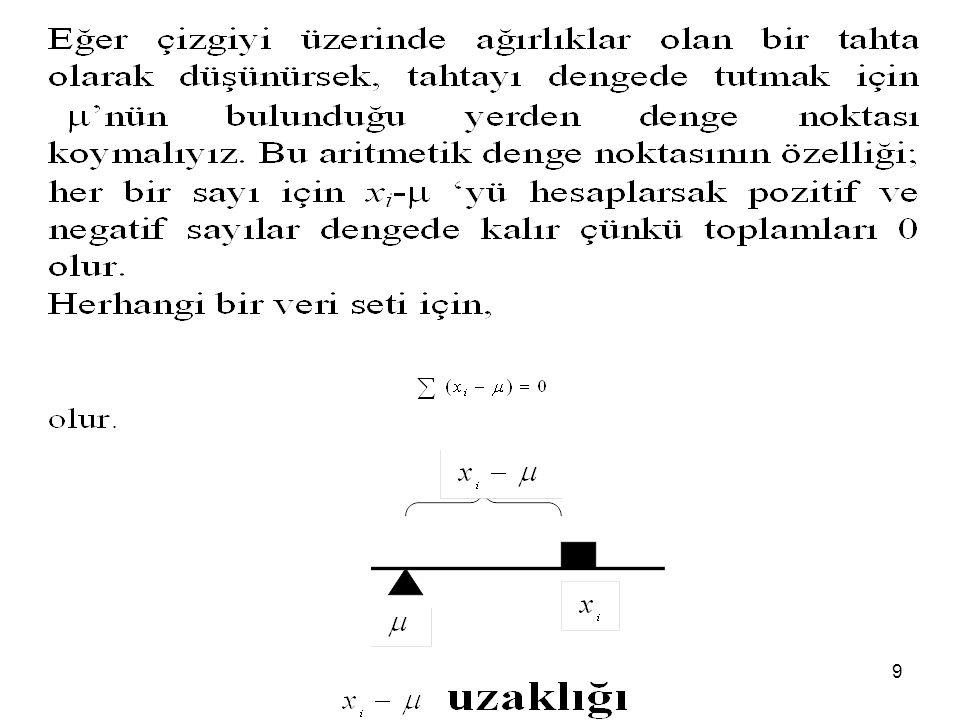 80 Örneklem Anakütle x - µ z =  2 ondalık basamağa yuvarlanır.