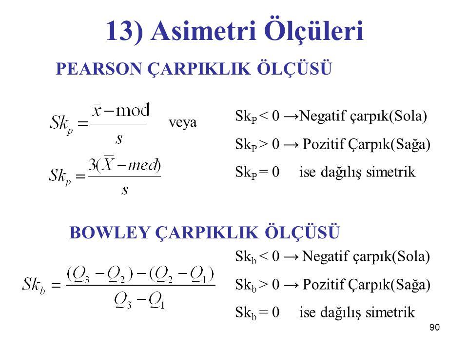 90 13) Asimetri Ölçüleri PEARSON ÇARPIKLIK ÖLÇÜSÜ Sk P < 0 →Negatif çarpık(Sola) Sk P > 0 → Pozitif Çarpık(Sağa) Sk P = 0 ise dağılış simetrik veya BO