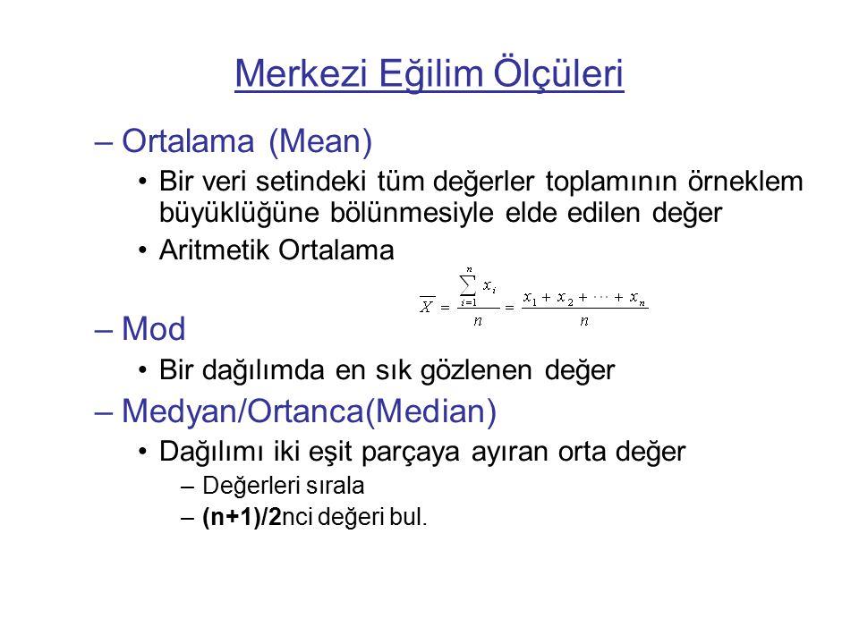 Merkezi Eğilim Ölçüleri –Ortalama (Mean) Bir veri setindeki tüm değerler toplamının örneklem büyüklüğüne bölünmesiyle elde edilen değer Aritmetik Ortalama –Mod Bir dağılımda en sık gözlenen değer –Medyan/Ortanca(Median) Dağılımı iki eşit parçaya ayıran orta değer –Değerleri sırala –(n+1)/2nci değeri bul.