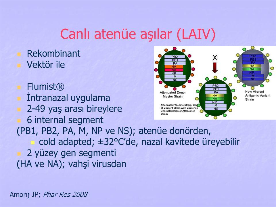 Canlı atenüe aşılar (LAIV) Rekombinant Vektör ile Flumist® İntranazal uygulama 2-49 yaş arası bireylere 6 internal segment (PB1, PB2, PA, M, NP ve NS)