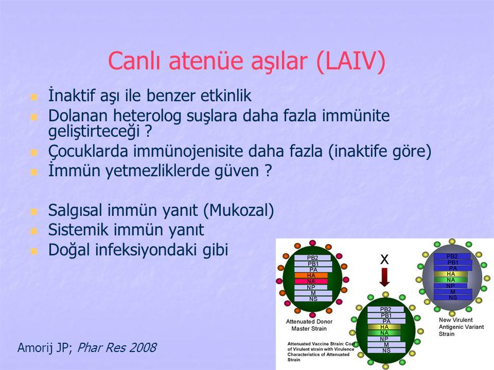 Canlı atenüe aşılar (LAIV) İnaktif aşı ile benzer etkinlik Dolanan heterolog suşlara daha fazla immünite geliştirteceği ? Çocuklarda immünojenisite da