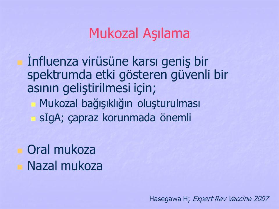 Mukozal Aşılama Hasegawa H; Expert Rev Vaccine 2007 İnfluenza virüsüne karsı geniş bir spektrumda etki gösteren güvenli bir asının geliştirilmesi için