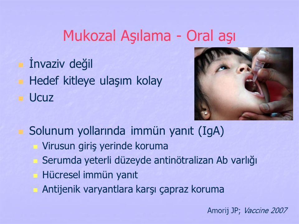 Mukozal Aşılama - Oral aşı İnvaziv değil Hedef kitleye ulaşım kolay Ucuz Solunum yollarında immün yanıt (IgA) Virusun giriş yerinde koruma Serumda yet
