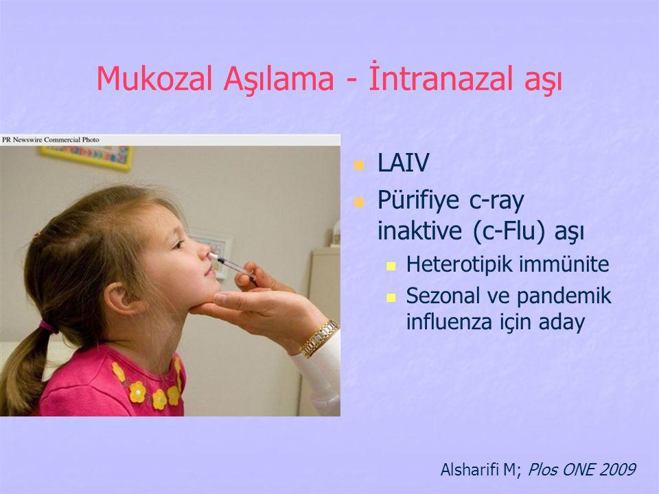 Mukozal Aşılama - İntranazal aşı LAIV Pürifiye c-ray inaktive (c-Flu) aşı Heterotipik immünite Sezonal ve pandemik influenza için aday Alsharifi M; Pl