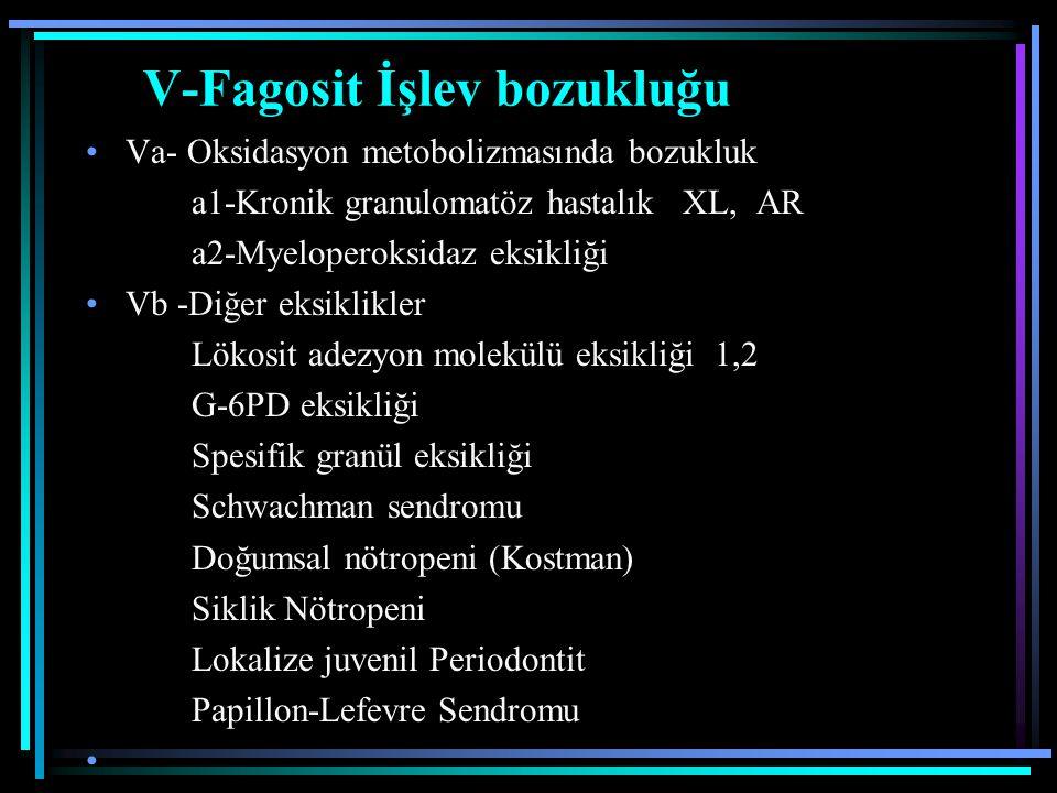 V-Fagosit İşlev bozukluğu Va- Oksidasyon metobolizmasında bozukluk a1-Kronik granulomatöz hastalık XL, AR a2-Myeloperoksidaz eksikliği Vb -Diğer eksik