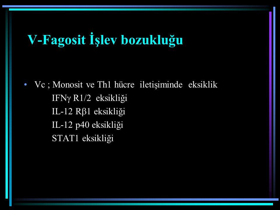 V-Fagosit İşlev bozukluğu Vc ; Monosit ve Th1 hücre iletişiminde eksiklik IFN  R1/2 eksikliği IL-12 R  1 eksikliği IL-12 p40 eksikliği STAT1 eksikli
