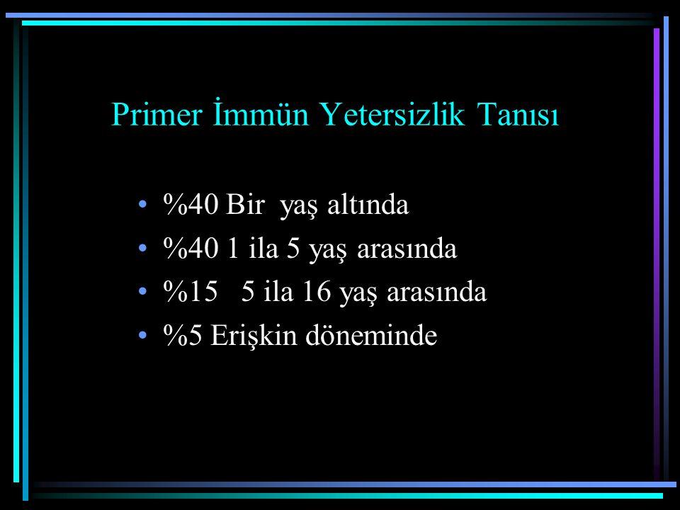 Ağır Kombine İmmün Yetersizlikler(SCID) T-B-NK-T-B-NK+T-B+NK-T-B+NK+T+B+ ADA eksikliği Retiküler diskgenezi RAG 1 /2 Eksikliği Omenn sendromu Navajo SCID X-SCID JAK3 eksikliği PNP eksikliği IL-7 R  Eksikliği CD3  eksikliği ZAP-70 eksikliği Tip2 BLS IL-2 eksikliği