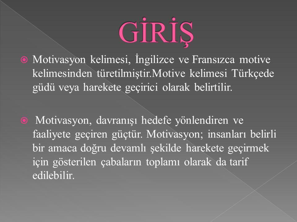  Motivasyon kelimesi, İngilizce ve Fransızca motive kelimesinden türetilmiştir.Motive kelimesi Türkçede güdü veya harekete geçirici olarak belirtilir.