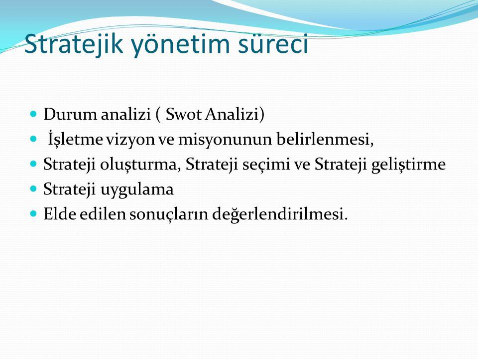 Stratejik yönetim süreci Durum analizi ( Swot Analizi) İşletme vizyon ve misyonunun belirlenmesi, Strateji oluşturma, Strateji seçimi ve Strateji geliştirme Strateji uygulama Elde edilen sonuçların değerlendirilmesi.