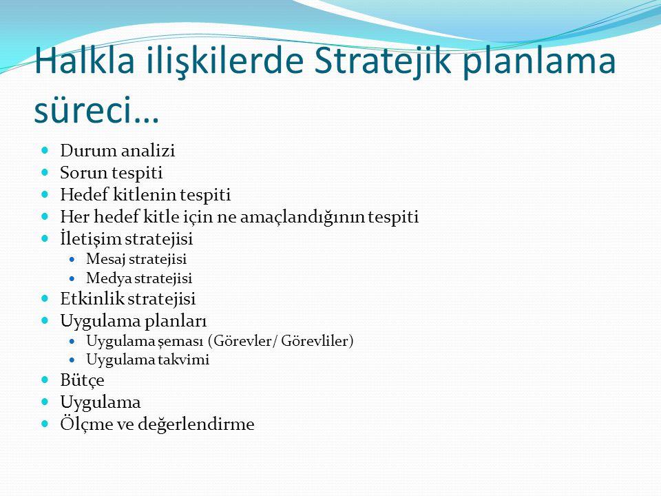 Halkla ilişkilerde Stratejik planlama süreci… Durum analizi Sorun tespiti Hedef kitlenin tespiti Her hedef kitle için ne amaçlandığının tespiti İletişim stratejisi Mesaj stratejisi Medya stratejisi Etkinlik stratejisi Uygulama planları Uygulama şeması (Görevler/ Görevliler) Uygulama takvimi Bütçe Uygulama Ölçme ve değerlendirme