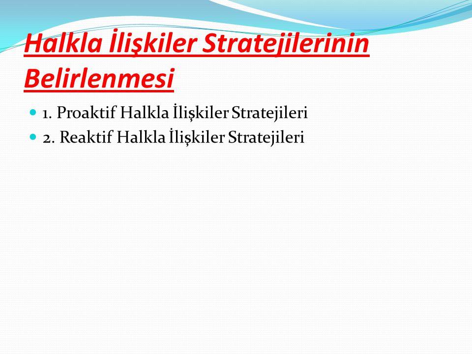 Halkla İlişkiler Stratejilerinin Belirlenmesi 1.Proaktif Halkla İlişkiler Stratejileri 2.