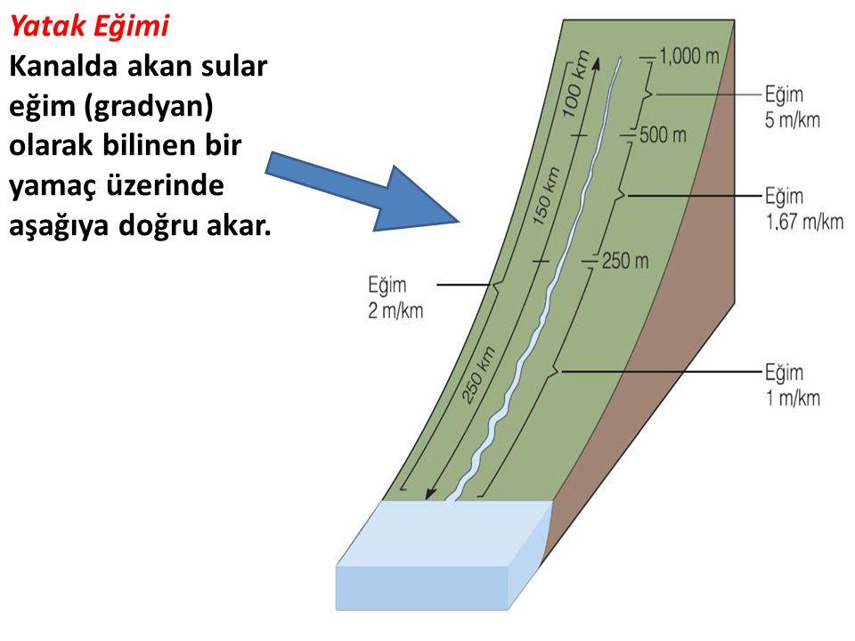 Yatak Eğimi Kanalda akan sular eğim (gradyan) olarak bilinen bir yamaç üzerinde aşağıya doğru akar.