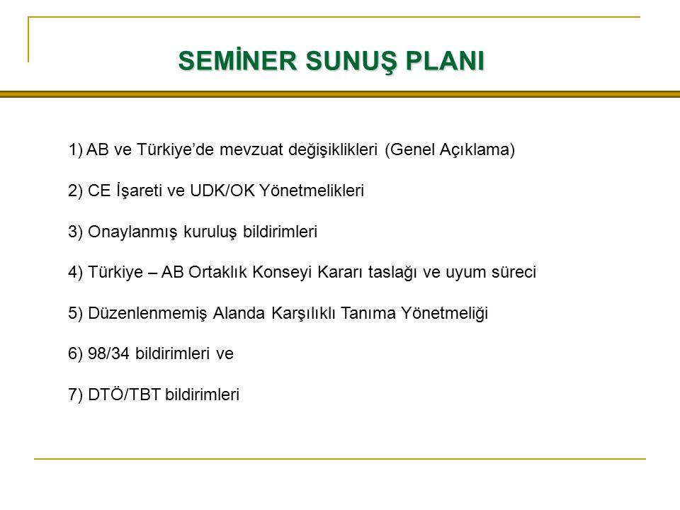 SEMİNER SUNUŞ PLANI 1) AB ve Türkiye'de mevzuat değişiklikleri (Genel Açıklama) 2) CE İşareti ve UDK/OK Yönetmelikleri 3) Onaylanmış kuruluş bildiriml