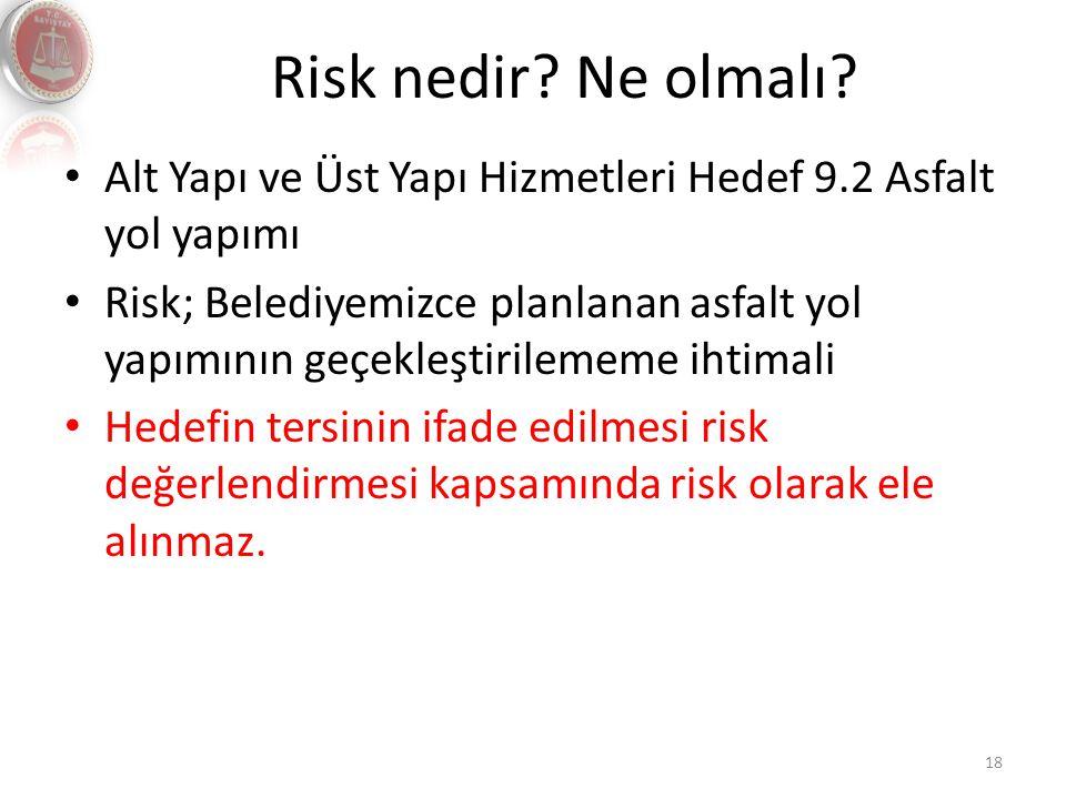 Risk nedir? Ne olmalı? 18 Alt Yapı ve Üst Yapı Hizmetleri Hedef 9.2 Asfalt yol yapımı Risk; Belediyemizce planlanan asfalt yol yapımının geçekleştiril