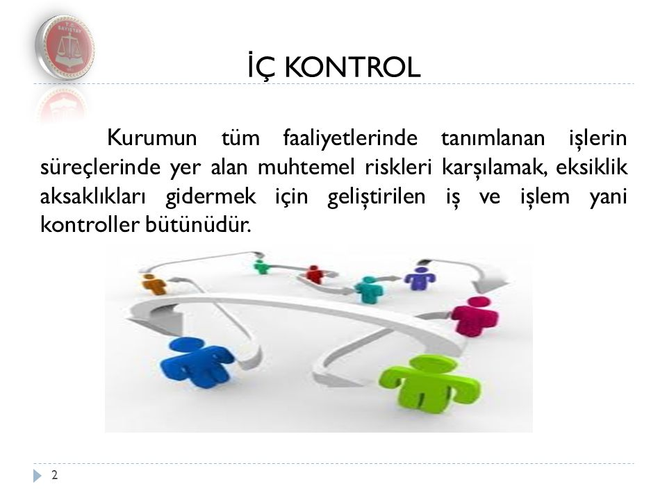 İ Ç KONTROL Kurumun tüm faaliyetlerinde tanımlanan işlerin süreçlerinde yer alan muhtemel riskleri karşılamak, eksiklik aksaklıkları gidermek için geliştirilen iş ve işlem yani kontroller bütünüdür.