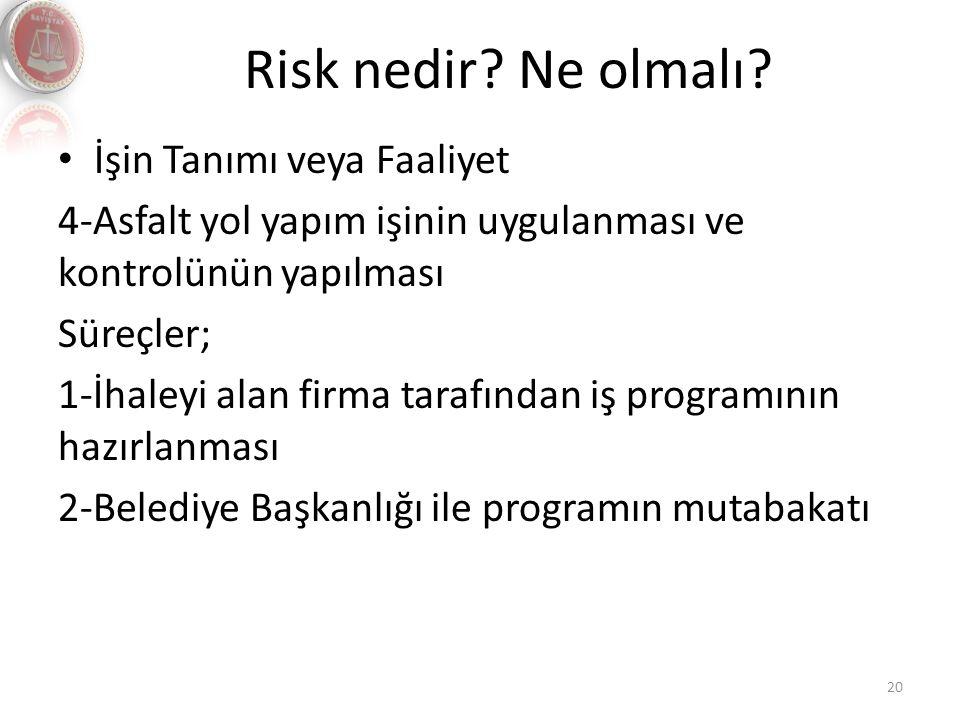 Risk nedir? Ne olmalı? 20 İşin Tanımı veya Faaliyet 4-Asfalt yol yapım işinin uygulanması ve kontrolünün yapılması Süreçler; 1-İhaleyi alan firma tara