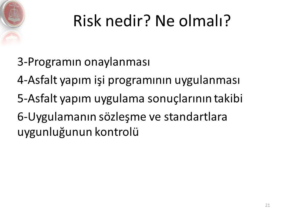Risk nedir? Ne olmalı? 21 3-Programın onaylanması 4-Asfalt yapım işi programının uygulanması 5-Asfalt yapım uygulama sonuçlarının takibi 6-Uygulamanın