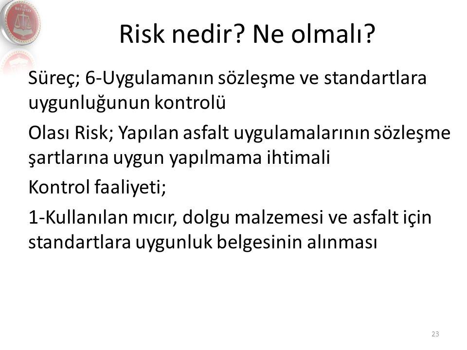 Risk nedir? Ne olmalı? 23 Süreç; 6-Uygulamanın sözleşme ve standartlara uygunluğunun kontrolü Olası Risk; Yapılan asfalt uygulamalarının sözleşme şart