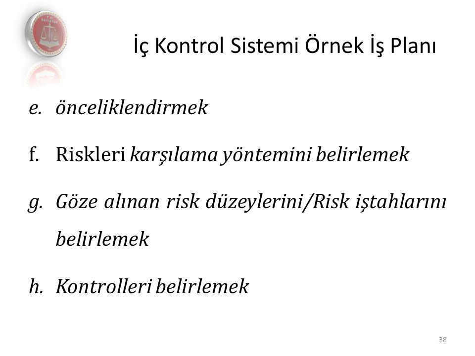 İç Kontrol Sistemi Örnek İş Planı e.önceliklendirmek f.Riskleri karşılama yöntemini belirlemek g.Göze alınan risk düzeylerini/Risk iştahlarını belirlemek h.Kontrolleri belirlemek 38