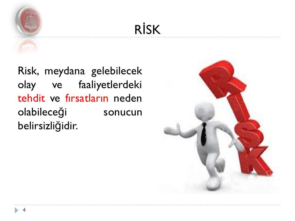 R İ SK Risk, meydana gelebilecek olay ve faaliyetlerdeki tehdit ve fırsatların neden olabilece ğ i sonucun belirsizli ğ idir. 4