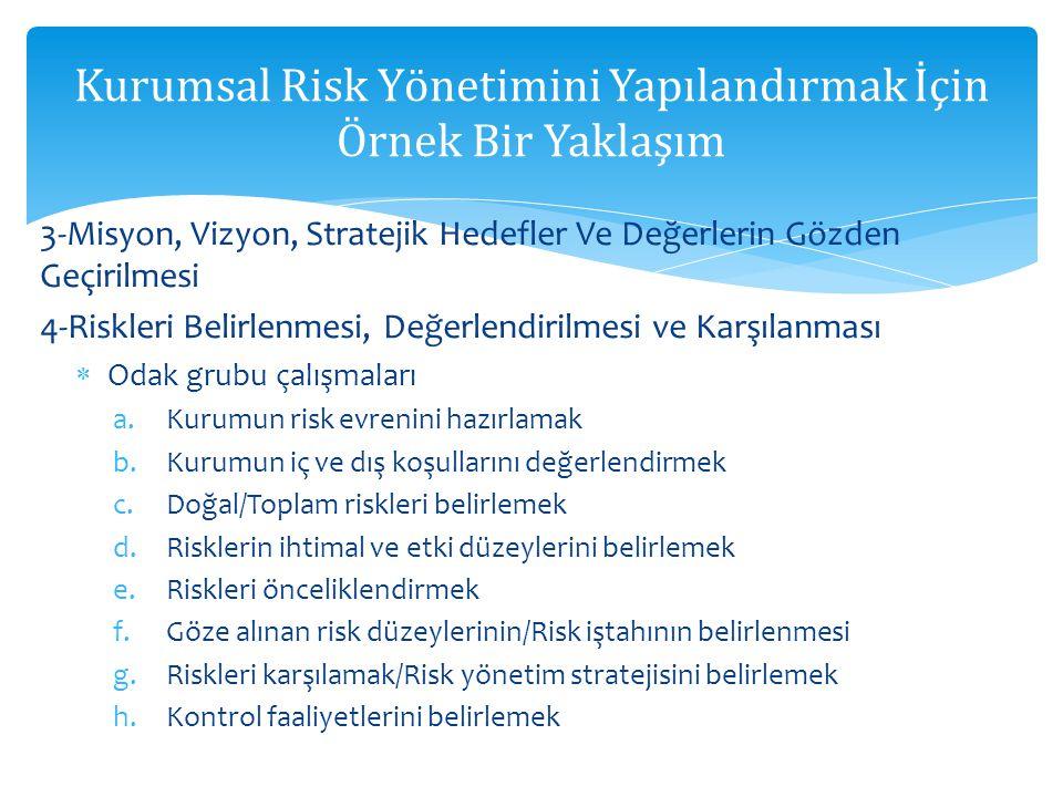 3-Misyon, Vizyon, Stratejik Hedefler Ve Değerlerin Gözden Geçirilmesi 4-Riskleri Belirlenmesi, Değerlendirilmesi ve Karşılanması  Odak grubu çalışmaları a.Kurumun risk evrenini hazırlamak b.Kurumun iç ve dış koşullarını değerlendirmek c.Doğal/Toplam riskleri belirlemek d.Risklerin ihtimal ve etki düzeylerini belirlemek e.Riskleri önceliklendirmek f.Göze alınan risk düzeylerinin/Risk iştahının belirlenmesi g.Riskleri karşılamak/Risk yönetim stratejisini belirlemek h.Kontrol faaliyetlerini belirlemek Kurumsal Risk Yönetimini Yapılandırmak İçin Örnek Bir Yaklaşım