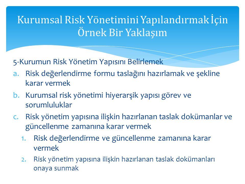 5-Kurumun Risk Yönetim Yapısını Belirlemek a.Risk değerlendirme formu taslağını hazırlamak ve şekline karar vermek b.Kurumsal risk yönetimi hiyerarşik