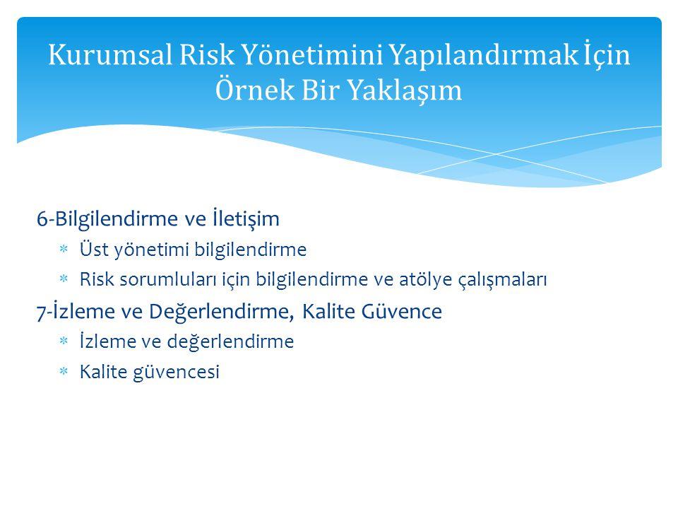 6-Bilgilendirme ve İletişim  Üst yönetimi bilgilendirme  Risk sorumluları için bilgilendirme ve atölye çalışmaları 7-İzleme ve Değerlendirme, Kalite
