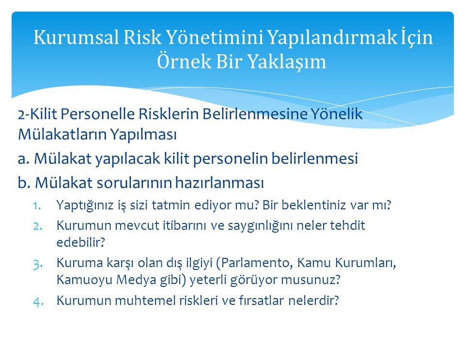 2-Kilit Personelle Risklerin Belirlenmesine Yönelik Mülakatların Yapılması a. Mülakat yapılacak kilit personelin belirlenmesi b. Mülakat sorularının h