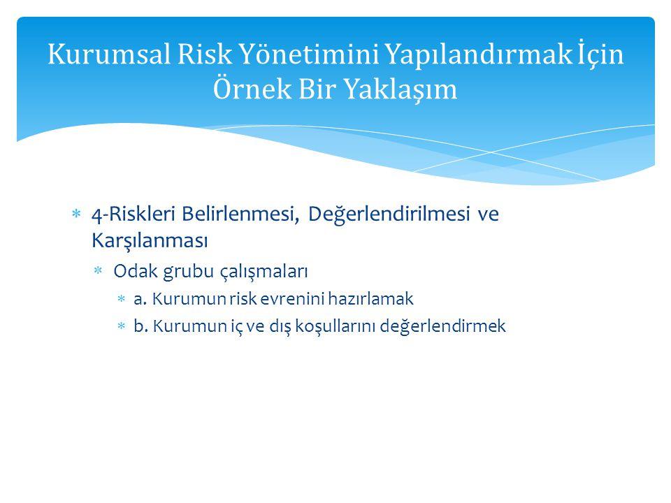  4-Riskleri Belirlenmesi, Değerlendirilmesi ve Karşılanması  Odak grubu çalışmaları  a. Kurumun risk evrenini hazırlamak  b. Kurumun iç ve dış koş