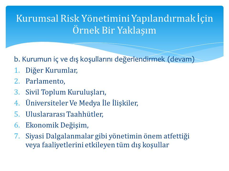 b. Kurumun iç ve dış koşullarını değerlendirmek (devam) 1.Diğer Kurumlar, 2.Parlamento, 3.Sivil Toplum Kuruluşları, 4.Üniversiteler Ve Medya İle İlişk