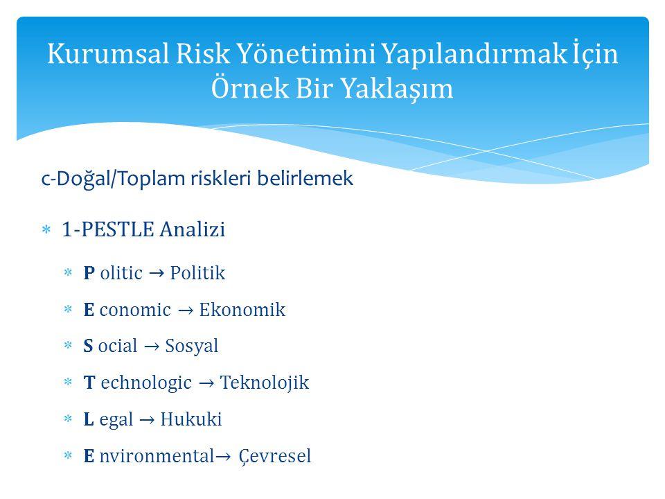 c-Doğal/Toplam riskleri belirlemek  1-PESTLE Analizi  P olitic → Politik  E conomic → Ekonomik  S ocial → Sosyal  T echnologic → Teknolojik  L e