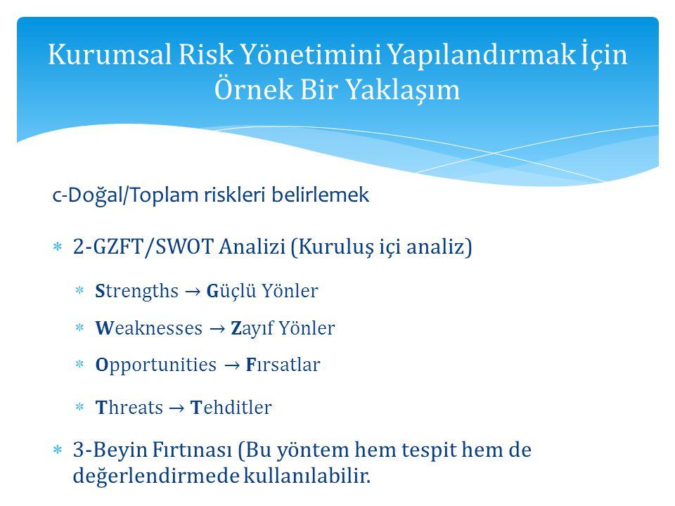 c-Doğal/Toplam riskleri belirlemek  2-GZFT/SWOT Analizi (Kuruluş içi analiz)  Strengths → Güçlü Yönler  Weaknesses → Zayıf Yönler  Opportunities →