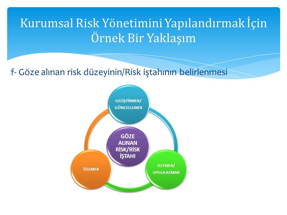 f- Göze alınan risk düzeyinin/Risk iştahının belirlenmesi Kurumsal Risk Yönetimini Yapılandırmak İçin Örnek Bir Yaklaşım GÖZE ALINAN RİSK/RİSK İŞTAHI GELİŞTİRMEK/ GÜNCELLEMEK İLETMEK/ UYGULATMAK İZLEMEK