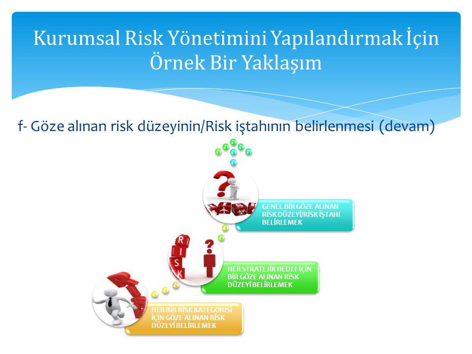 f- Göze alınan risk düzeyinin/Risk iştahının belirlenmesi (devam) Kurumsal Risk Yönetimini Yapılandırmak İçin Örnek Bir Yaklaşım HER B İ R R İ SK KATEGOR İ S İ İ Ç İ N GÖZE ALINAN R İ SK DÜZEY İ BEL İ RLEMEK HER STRATEJ İ K HEDEF İ Ç İ N B İ R GÖZE ALINAN R İ SK DÜZEY İ BEL İ RLEMEK GENEL B İ R GÖZE ALINAN R İ SK DÜZEY İ /R İ SK İ ŞTAHI BEL İ RLEMEK