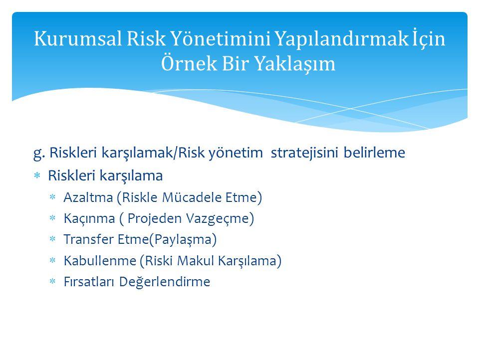 Kurumsal Risk Yönetimini Yapılandırmak İçin Örnek Bir Yaklaşım g. Riskleri karşılamak/Risk yönetim stratejisini belirleme  Riskleri karşılama  Azalt