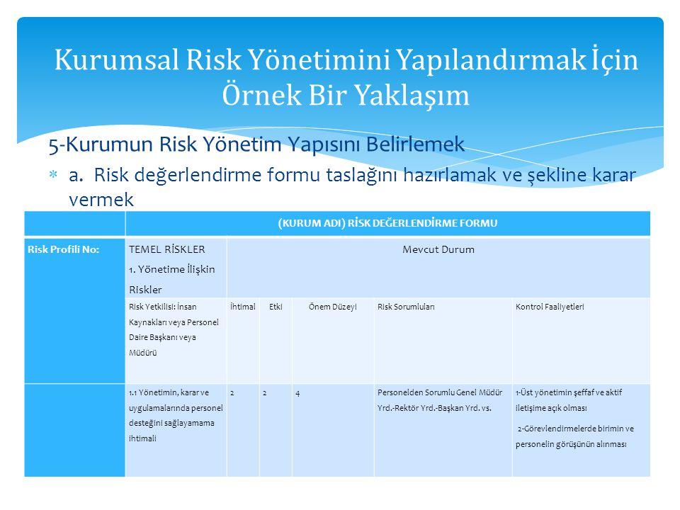 5-Kurumun Risk Yönetim Yapısını Belirlemek  a.Risk değerlendirme formu taslağını hazırlamak ve şekline karar vermek Kurumsal Risk Yönetimini Yapılandırmak İçin Örnek Bir Yaklaşım (KURUM ADI) RİSK DEĞERLENDİRME FORMU Risk Profili No: TEMEL RİSKLER 1.