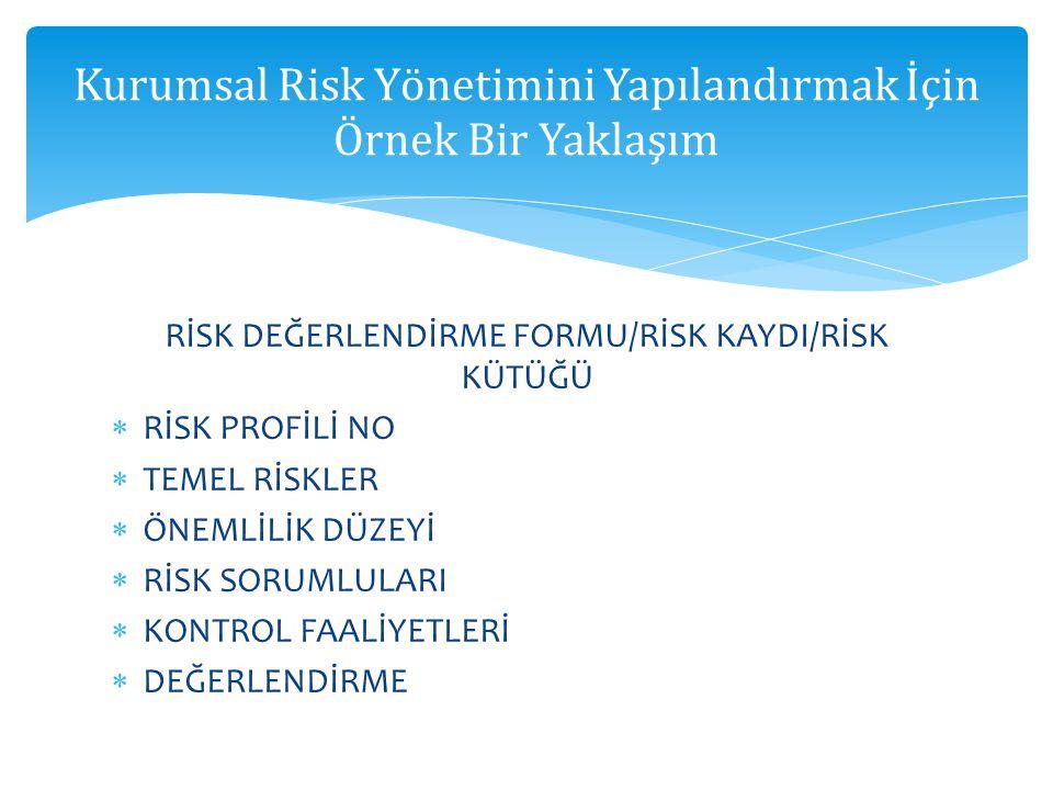 RİSK DEĞERLENDİRME FORMU/RİSK KAYDI/RİSK KÜTÜĞÜ  RİSK PROFİLİ NO  TEMEL RİSKLER  ÖNEMLİLİK DÜZEYİ  RİSK SORUMLULARI  KONTROL FAALİYETLERİ  DEĞERLENDİRME Kurumsal Risk Yönetimini Yapılandırmak İçin Örnek Bir Yaklaşım