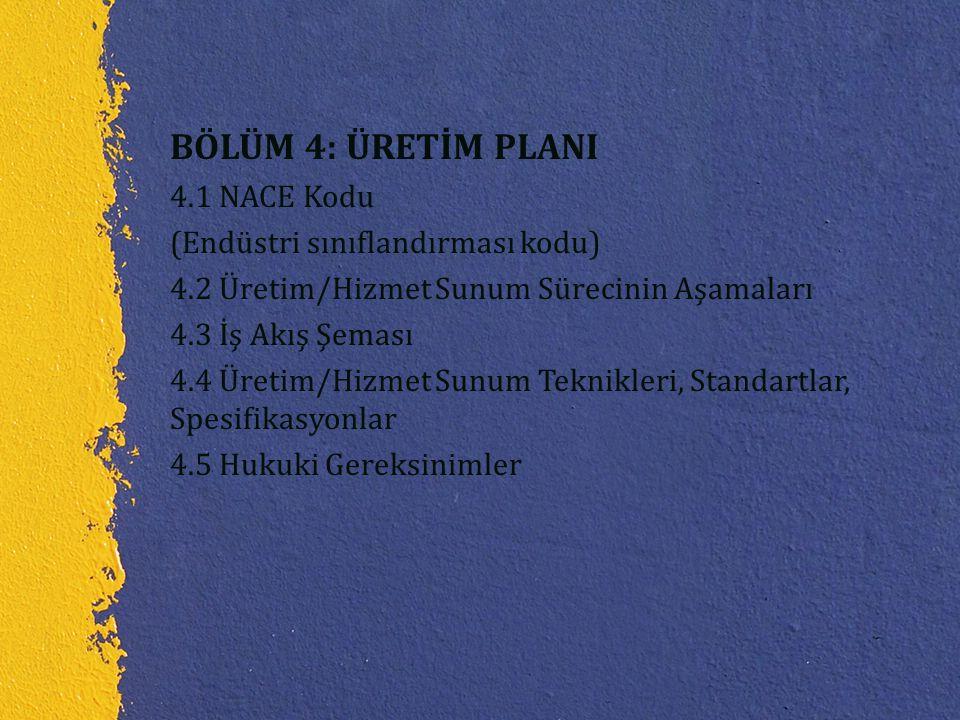 BÖLÜM 4: ÜRETİM PLANI 4.1 NACE Kodu (Endüstri sınıflandırması kodu) 4.2 Üretim/Hizmet Sunum Sürecinin Aşamaları 4.3 İş Akış Şeması 4.4 Üretim/Hizmet S