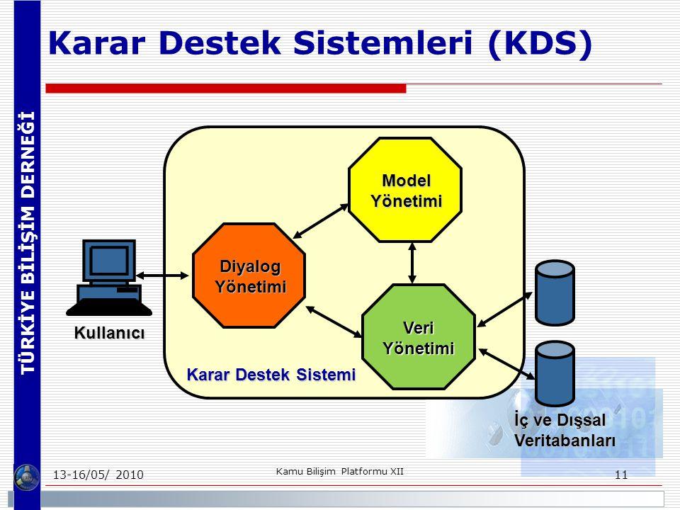 TÜRKİYE BİLİŞİM DERNEĞİ 13-16/05/ 2010 Kamu Bilişim Platformu XII 11 Karar Destek Sistemleri (KDS) ModelYönetimi VeriYönetimi DiyalogYönetimi Karar Destek Sistemi İç ve Dışsal Veritabanları Kullanıcı