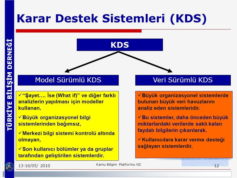 TÜRKİYE BİLİŞİM DERNEĞİ 13-16/05/ 2010 Kamu Bilişim Platformu XII 12 Karar Destek Sistemleri (KDS) KDS Model Sürümlü KDSVeri Sürümlü KDS, Şayet….