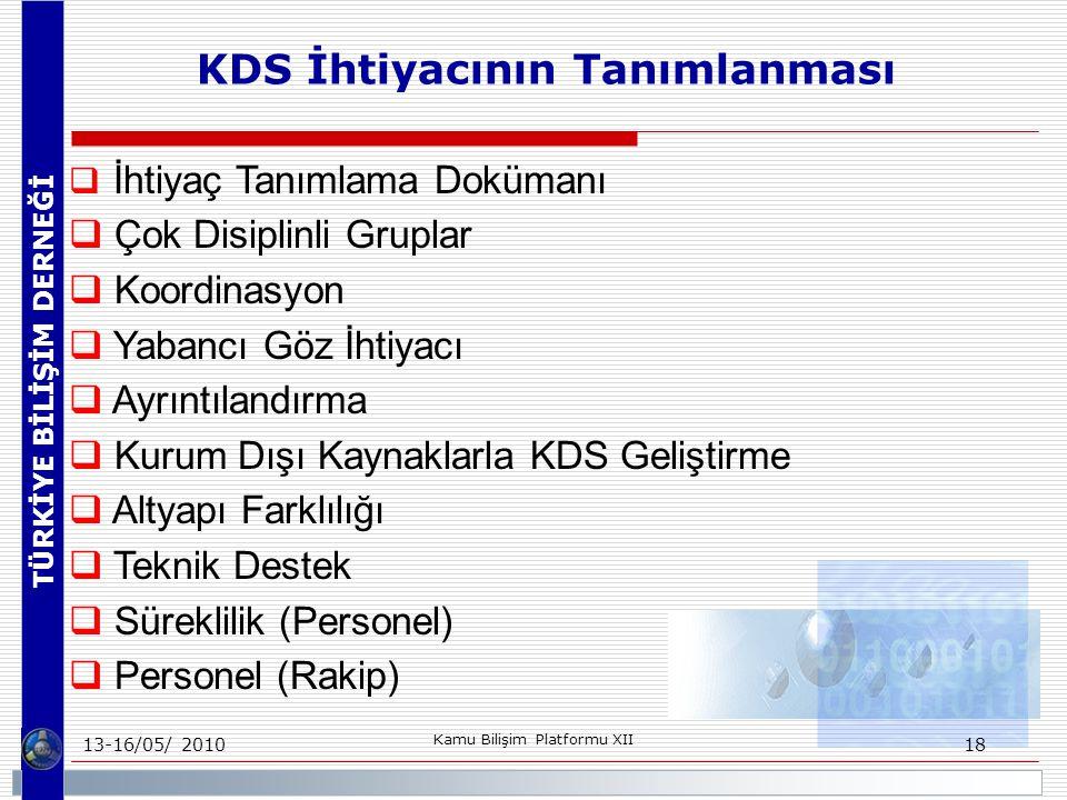 TÜRKİYE BİLİŞİM DERNEĞİ 13-16/05/ 2010 Kamu Bilişim Platformu XII 18  İhtiyaç Tanımlama Dokümanı  Çok Disiplinli Gruplar  Koordinasyon  Yabancı Göz İhtiyacı  Ayrıntılandırma  Kurum Dışı Kaynaklarla KDS Geliştirme  Altyapı Farklılığı  Teknik Destek  Süreklilik (Personel)  Personel (Rakip) KDS İhtiyacının Tanımlanması