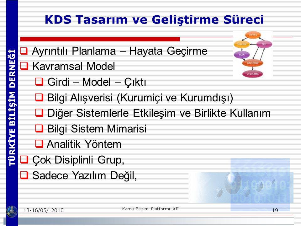 TÜRKİYE BİLİŞİM DERNEĞİ 13-16/05/ 2010 Kamu Bilişim Platformu XII 19  Ayrıntılı Planlama – Hayata Geçirme  Kavramsal Model  Girdi – Model – Çıktı  Bilgi Alışverisi (Kurumiçi ve Kurumdışı)  Diğer Sistemlerle Etkileşim ve Birlikte Kullanım  Bilgi Sistem Mimarisi  Analitik Yöntem  Çok Disiplinli Grup,  Sadece Yazılım Değil, KDS Tasarım ve Geliştirme Süreci