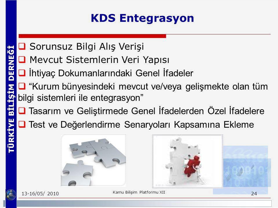 TÜRKİYE BİLİŞİM DERNEĞİ 13-16/05/ 2010 Kamu Bilişim Platformu XII 24  Sorunsuz Bilgi Alış Verişi  Mevcut Sistemlerin Veri Yapısı  İhtiyaç Dokumanlarındaki Genel İfadeler  Kurum bünyesindeki mevcut ve/veya gelişmekte olan tüm bilgi sistemleri ile entegrasyon  Tasarım ve Geliştirmede Genel İfadelerden Özel İfadelere  Test ve Değerlendirme Senaryoları Kapsamına Ekleme KDS Entegrasyon