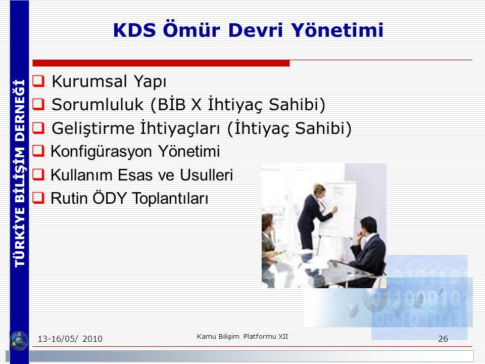 TÜRKİYE BİLİŞİM DERNEĞİ 13-16/05/ 2010 Kamu Bilişim Platformu XII 26  Kurumsal Yapı  Sorumluluk (Bİ B X İhtiyaç Sahibi)  Geliştirme İhtiyaçları (İhtiyaç Sahibi)  Konfigürasyon Yönetimi  Kullanım Esas ve Usulleri  Rutin ÖDY Toplantıları KDS Ömür Devri Yönetimi