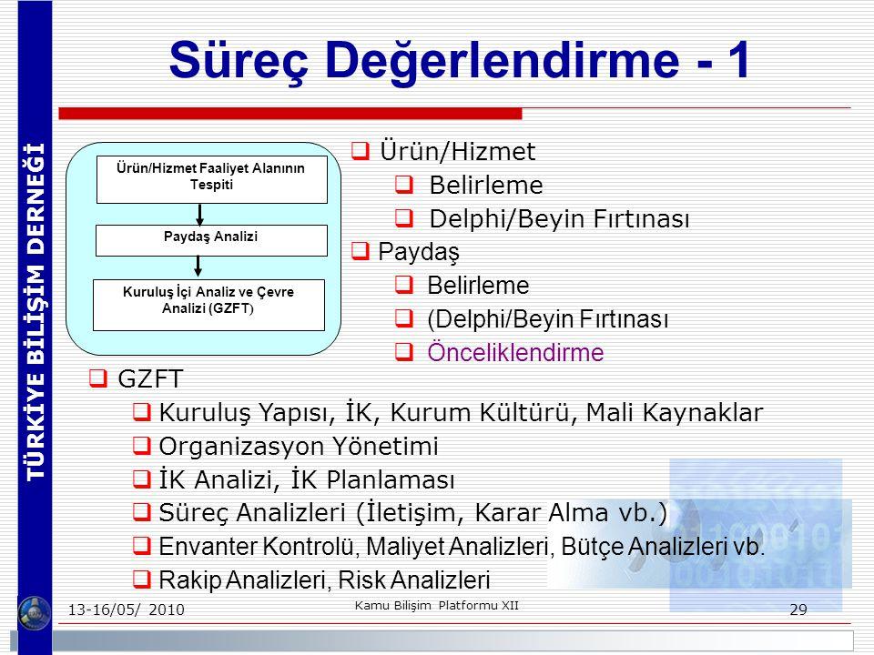 TÜRKİYE BİLİŞİM DERNEĞİ 13-16/05/ 2010 Kamu Bilişim Platformu XII 29 Süreç Değerlendirme - 1 Ürün/Hizmet Faaliyet Alanının Tespiti Paydaş Analizi Kuruluş İçi Analiz ve Çevre Analizi (GZFT )  Ürün/Hizmet  Belirleme  Delphi/Beyin Fırtınası  Paydaş  Belirleme  (Delphi/Beyin Fırtınası  Önceliklendirme  GZFT  Kuruluş Yapısı, İK, Kurum Kültürü, Mali Kaynaklar  Organizasyon Yönetimi  İK Analizi, İK Planlaması  Süreç Analizleri (İletişim, Karar Alma vb.)  Envanter Kontrolü, Maliyet Analizleri, Bütçe Analizleri vb.