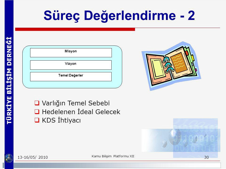 TÜRKİYE BİLİŞİM DERNEĞİ 13-16/05/ 2010 Kamu Bilişim Platformu XII 30 Süreç Değerlendirme - 2 Misyon Vizyon Temel Değerler  Varlığın Temel Sebebi  Hedelenen İdeal Gelecek  KDS İhtiyacı